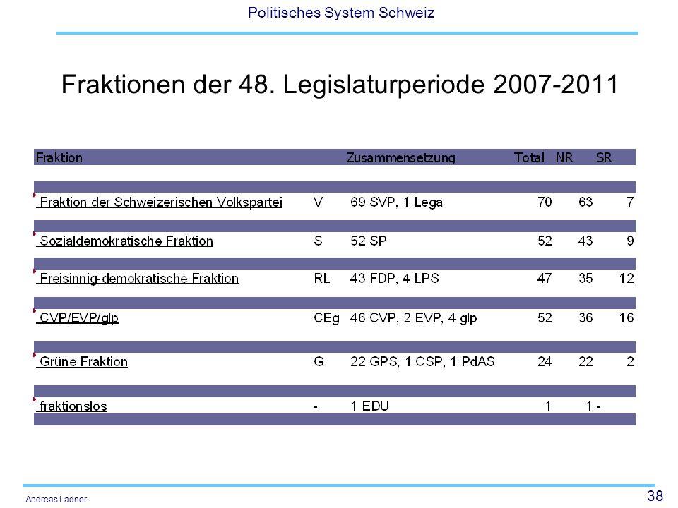 38 Politisches System Schweiz Andreas Ladner Fraktionen der 48. Legislaturperiode 2007-2011