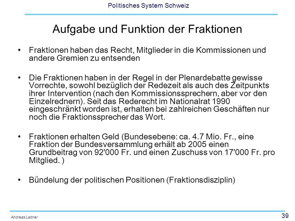 39 Politisches System Schweiz Andreas Ladner Aufgabe und Funktion der Fraktionen Fraktionen haben das Recht, Mitglieder in die Kommissionen und andere Gremien zu entsenden Die Fraktionen haben in der Regel in der Plenardebatte gewisse Vorrechte, sowohl bezüglich der Redezeit als auch des Zeitpunkts ihrer Intervention (nach den Kommissionssprechern, aber vor den Einzelrednern).