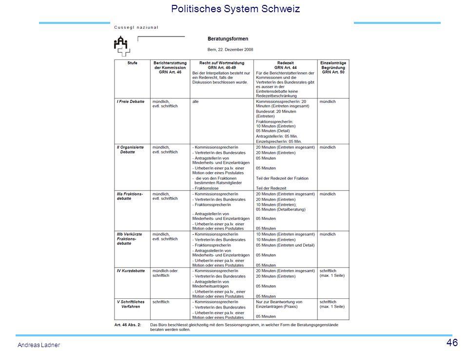 46 Politisches System Schweiz Andreas Ladner