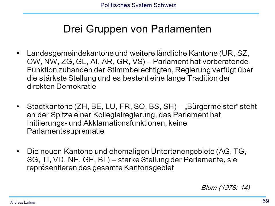 59 Politisches System Schweiz Andreas Ladner Drei Gruppen von Parlamenten Landesgemeindekantone und weitere ländliche Kantone (UR, SZ, OW, NW, ZG, GL, AI, AR, GR, VS) – Parlament hat vorberatende Funktion zuhanden der Stimmberechtigten, Regierung verfügt über die stärkste Stellung und es besteht eine lange Tradition der direkten Demokratie Stadtkantone (ZH, BE, LU, FR, SO, BS, SH) – Bürgermeister steht an der Spitze einer Kollegialregierung, das Parlament hat Initiierungs- und Akklamationsfunktionen, keine Parlamentssuprematie Die neuen Kantone und ehemaligen Untertanengebiete (AG, TG, SG, TI, VD, NE, GE, BL) – starke Stellung der Parlamente, sie repräsentieren das gesamte Kantonsgebiet Blum (1978: 14)