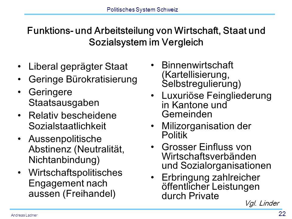 22 Politisches System Schweiz Andreas Ladner Funktions- und Arbeitsteilung von Wirtschaft, Staat und Sozialsystem im Vergleich Liberal geprägter Staat