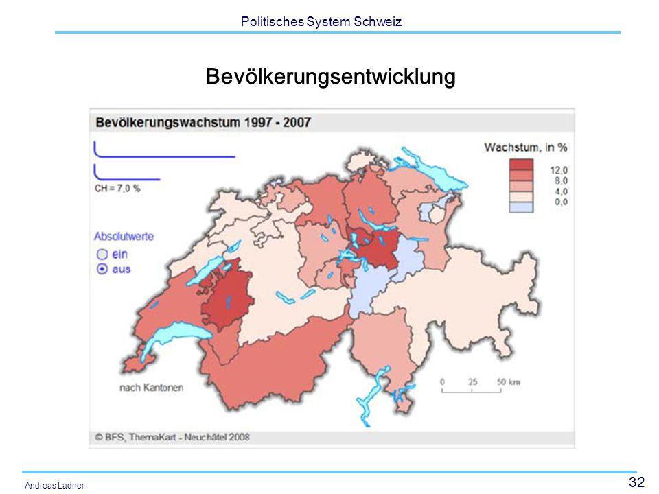 33 Politisches System Schweiz Andreas Ladner Sprache 63.8 % 20.4 % 6.5 % 0.5 % 9.0 %