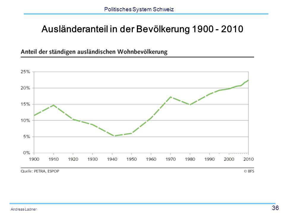 36 Politisches System Schweiz Andreas Ladner Ausländeranteil in der Bevölkerung 1900 - 2010