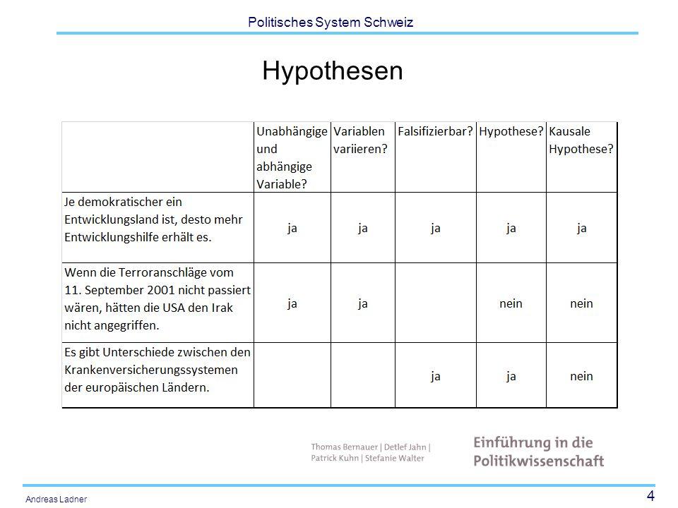 5 Politisches System Schweiz Andreas Ladner Storchendichte, Geburtenrate und Urbanisierungsgrad