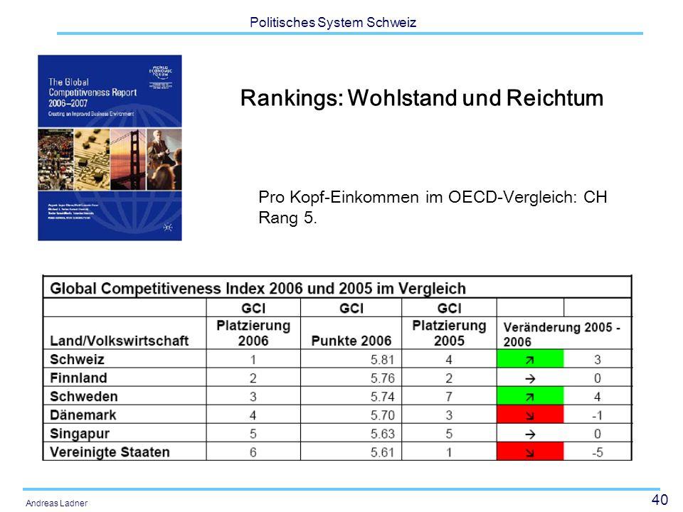 40 Politisches System Schweiz Andreas Ladner Rankings: Wohlstand und Reichtum Pro Kopf-Einkommen im OECD-Vergleich: CH Rang 5.