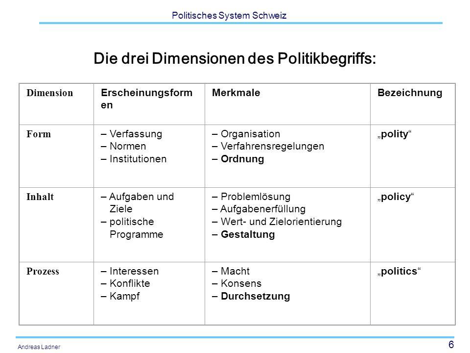 6 Politisches System Schweiz Andreas Ladner Die drei Dimensionen des Politikbegriffs: Dimension Erscheinungsform en MerkmaleBezeichnung Form – Verfass