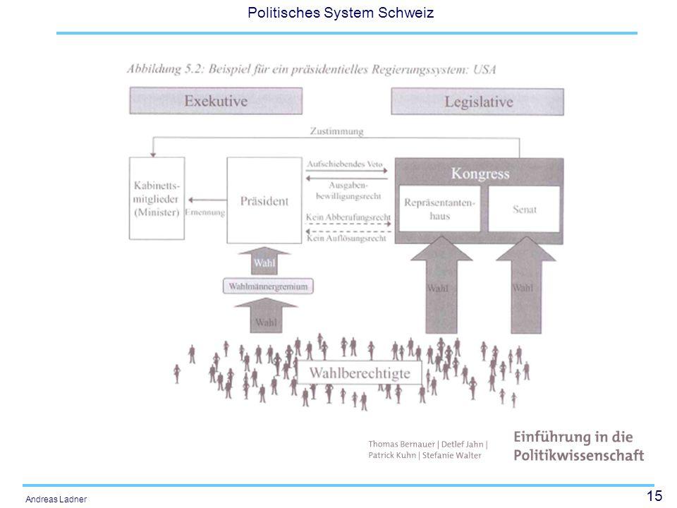 15 Politisches System Schweiz Andreas Ladner