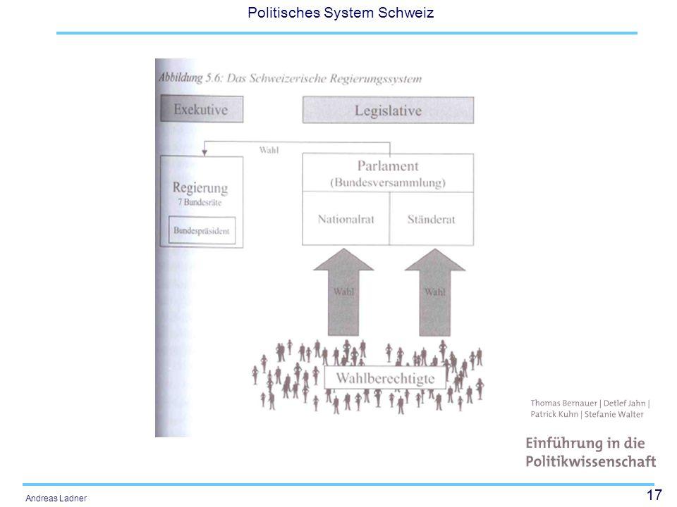 17 Politisches System Schweiz Andreas Ladner