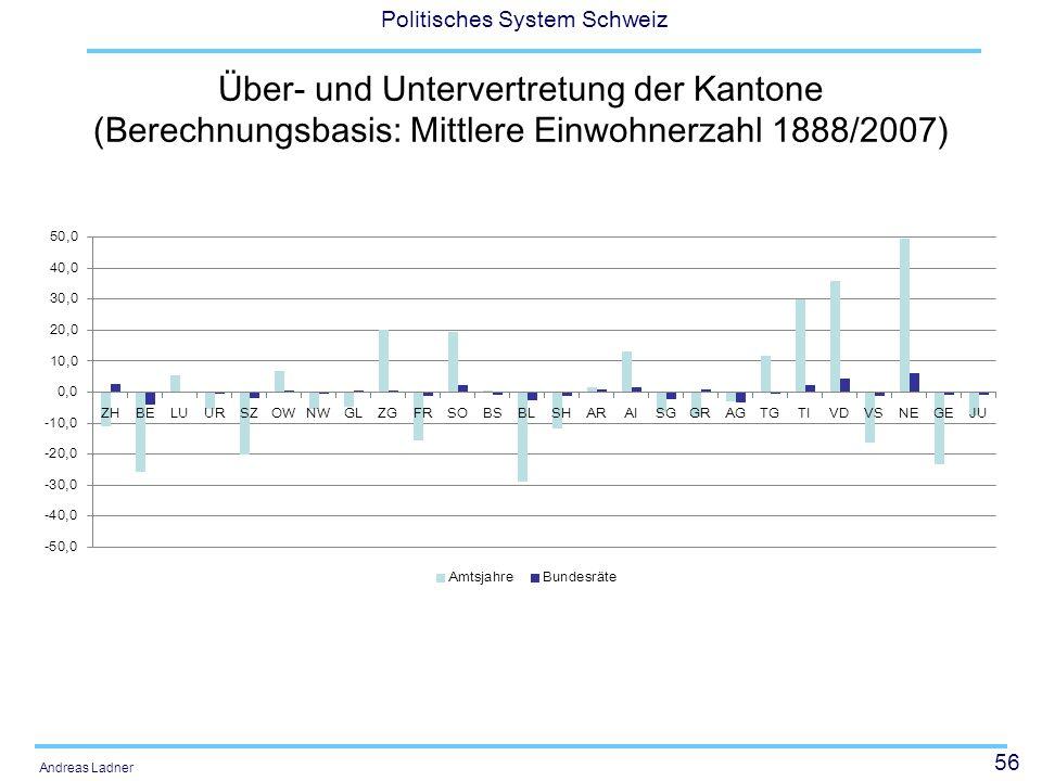 56 Politisches System Schweiz Andreas Ladner Über- und Untervertretung der Kantone (Berechnungsbasis: Mittlere Einwohnerzahl 1888/2007)