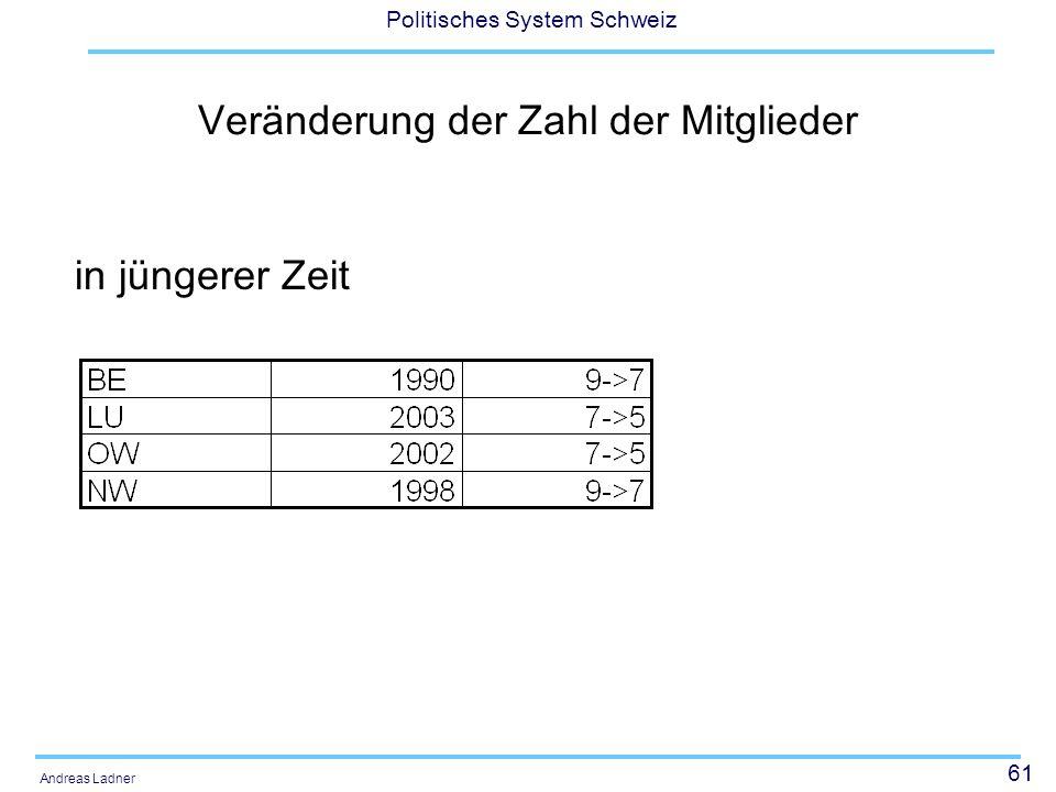 61 Politisches System Schweiz Andreas Ladner Veränderung der Zahl der Mitglieder in jüngerer Zeit