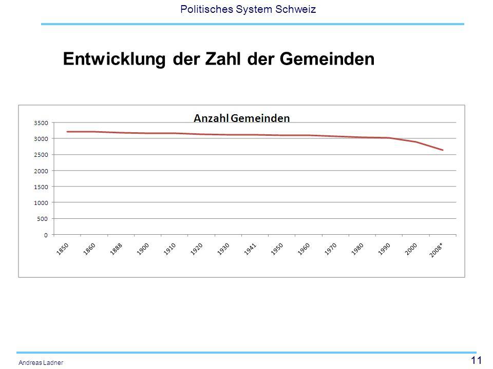 11 Politisches System Schweiz Andreas Ladner Entwicklung der Zahl der Gemeinden