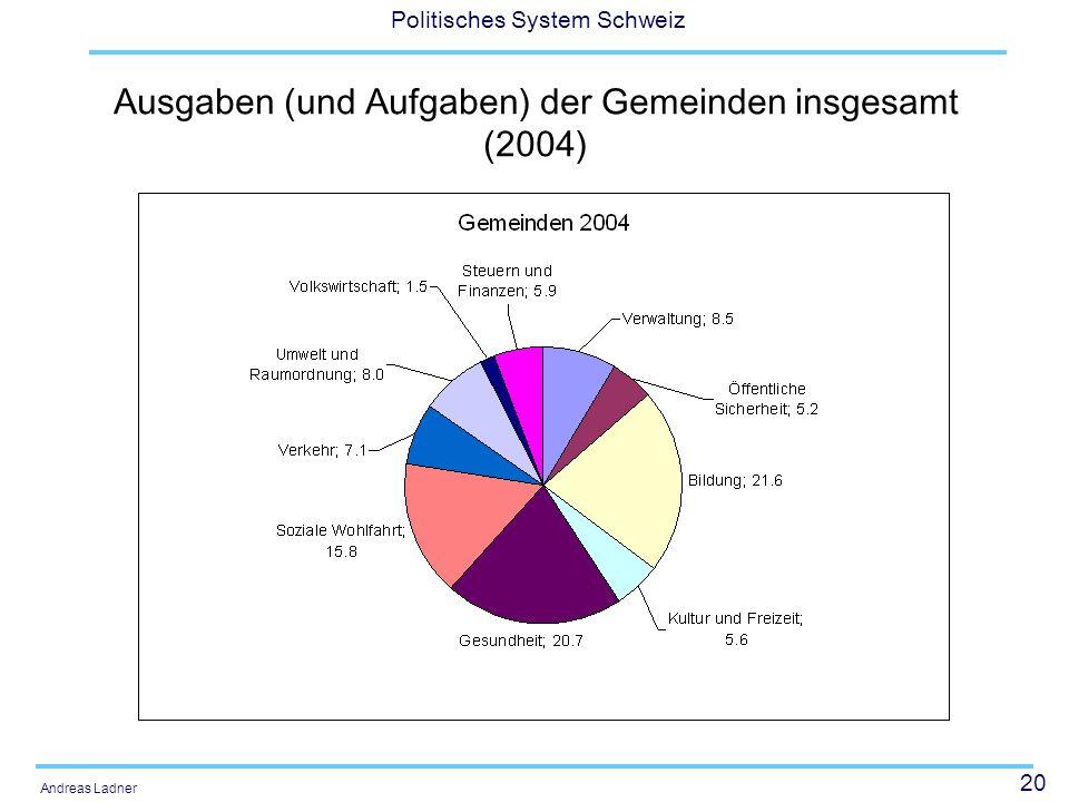 20 Politisches System Schweiz Andreas Ladner Ausgaben (und Aufgaben) der Gemeinden insgesamt (2004)