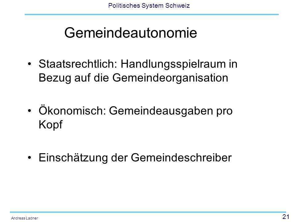 21 Politisches System Schweiz Andreas Ladner Gemeindeautonomie Staatsrechtlich: Handlungsspielraum in Bezug auf die Gemeindeorganisation Ökonomisch: Gemeindeausgaben pro Kopf Einschätzung der Gemeindeschreiber