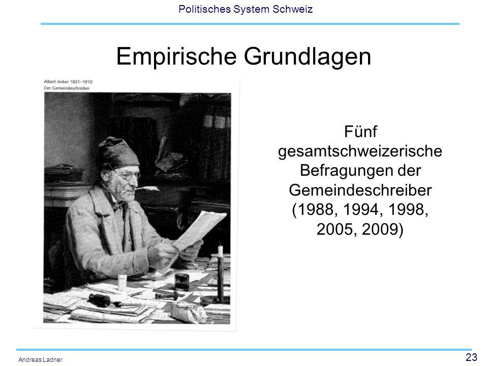 23 Politisches System Schweiz Andreas Ladner Empirische Grundlagen Fünf gesamtschweizerische Befragungen der Gemeindeschreiber (1988, 1994, 1998, 2005, 2009)