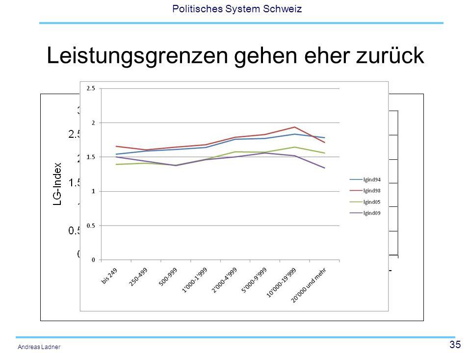 35 Politisches System Schweiz Andreas Ladner Leistungsgrenzen gehen eher zurück