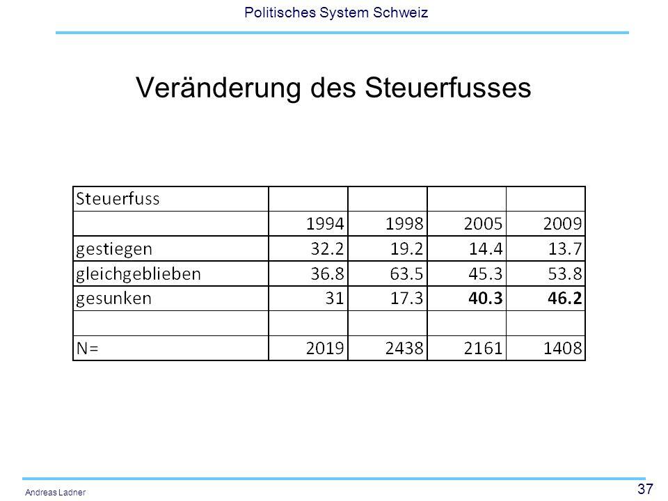 37 Politisches System Schweiz Andreas Ladner Veränderung des Steuerfusses