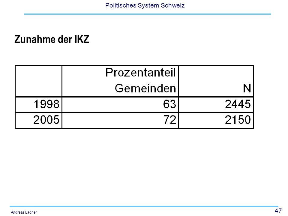 47 Politisches System Schweiz Andreas Ladner Zunahme der IKZ