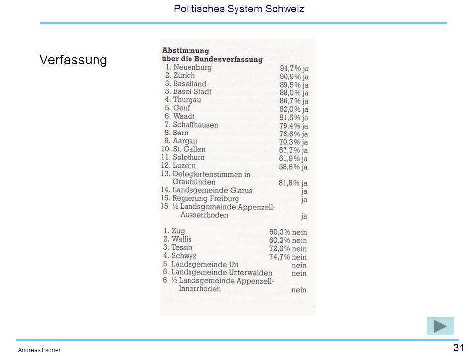 31 Politisches System Schweiz Andreas Ladner Verfassung