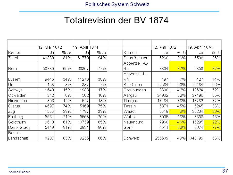 37 Politisches System Schweiz Andreas Ladner Totalrevision der BV 1874