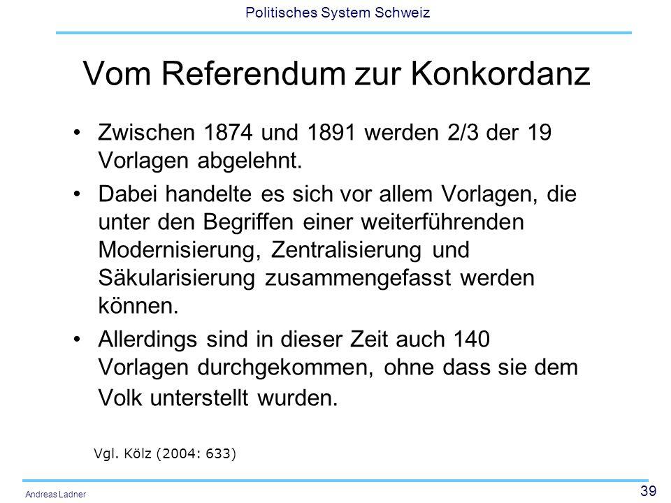 39 Politisches System Schweiz Andreas Ladner Vom Referendum zur Konkordanz Zwischen 1874 und 1891 werden 2/3 der 19 Vorlagen abgelehnt. Dabei handelte