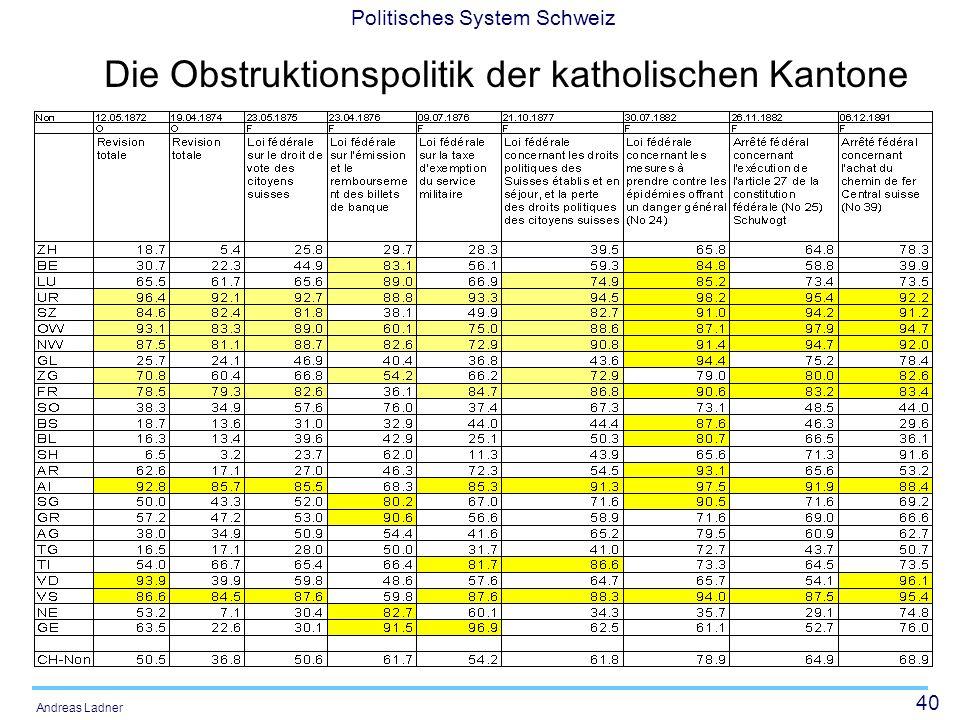 40 Politisches System Schweiz Andreas Ladner Die Obstruktionspolitik der katholischen Kantone
