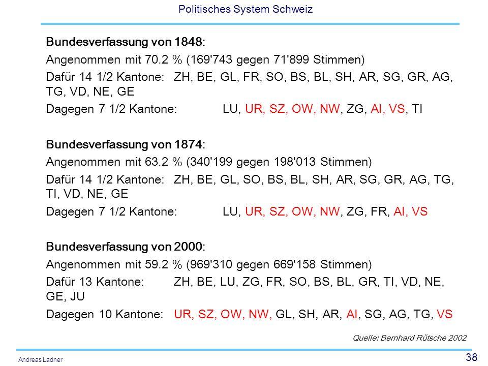 38 Politisches System Schweiz Andreas Ladner Bundesverfassung von 1848: Angenommen mit 70.2 % (169'743 gegen 71'899 Stimmen) Dafür 14 1/2 Kantone:ZH,
