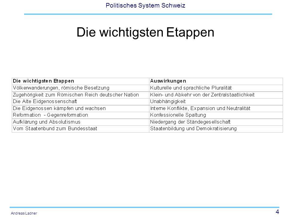 45 Politisches System Schweiz Andreas Ladner Politisches Kalkül im Verfassungsentwurf 1874 Auf die Rechtsvereinheitlichung (Obligationenrecht, Urheberrecht, Betreibungsrecht und Konkursrecht) durch in den Bund aus der Verfassung von 1872 wurde weitgehende verzichtet, sodass die die Westschweizer Radikalen beruhigt werden.