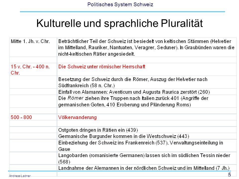 26 Politisches System Schweiz Andreas Ladner Cette partition, décidée par en mars 1798 par le général Brune, provoqua un tollé général et fut révoquée le 22 mars.