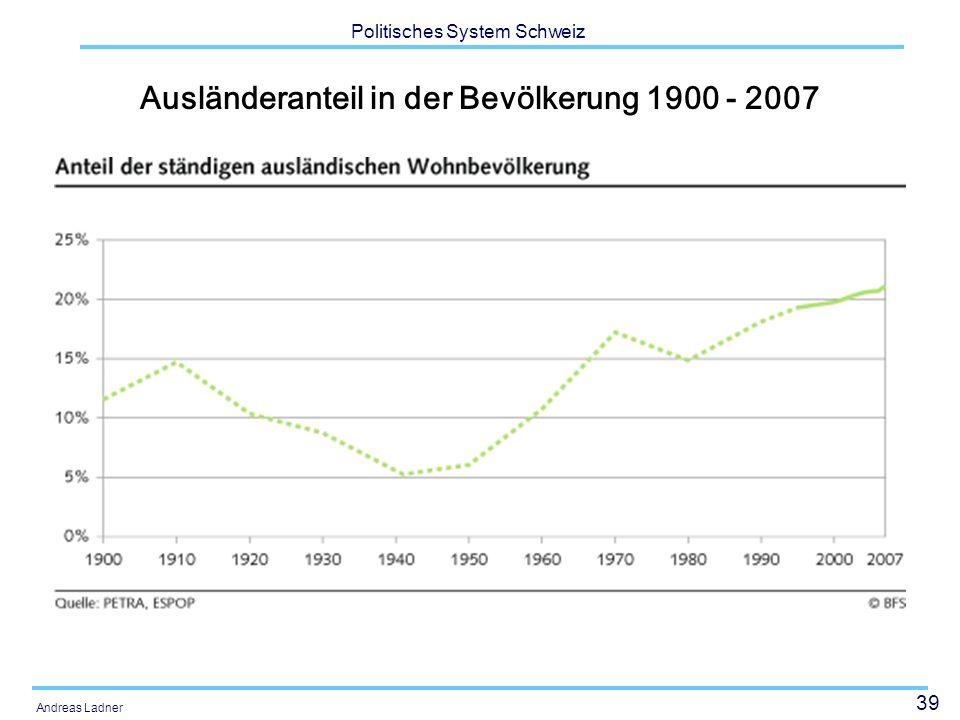 39 Politisches System Schweiz Andreas Ladner Ausländeranteil in der Bevölkerung 1900 - 2007