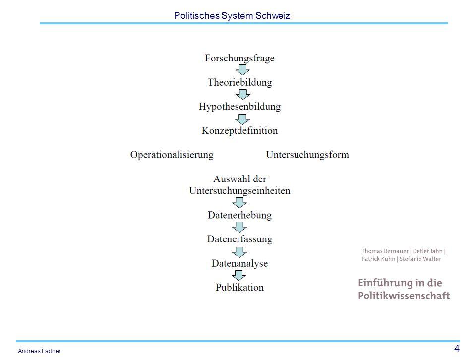 4 Politisches System Schweiz Andreas Ladner