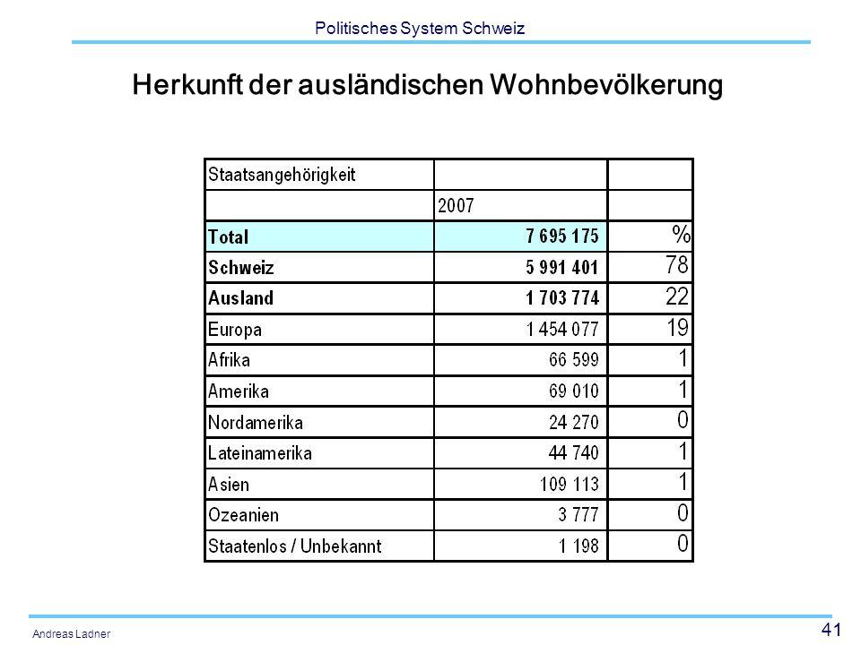 41 Politisches System Schweiz Andreas Ladner Herkunft der ausländischen Wohnbevölkerung