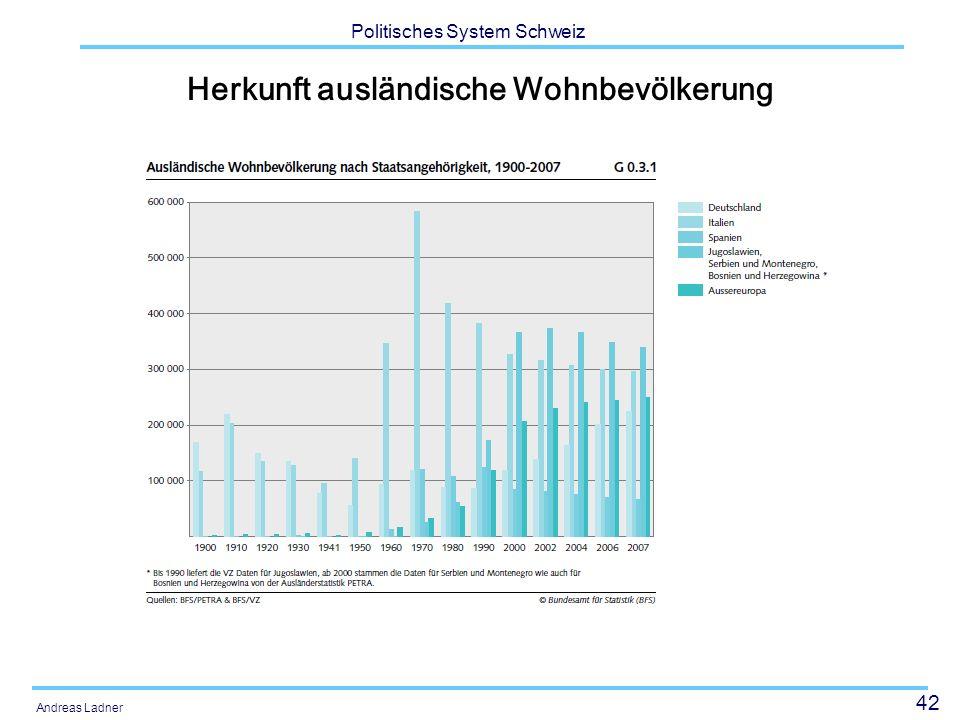 42 Politisches System Schweiz Andreas Ladner Herkunft ausländische Wohnbevölkerung