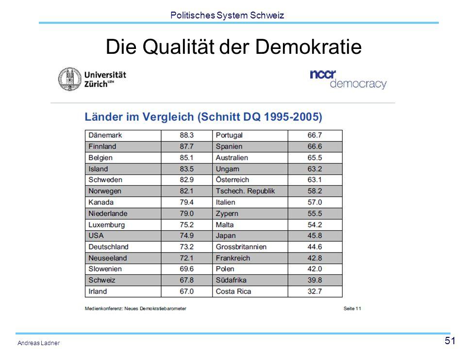51 Politisches System Schweiz Andreas Ladner Die Qualität der Demokratie