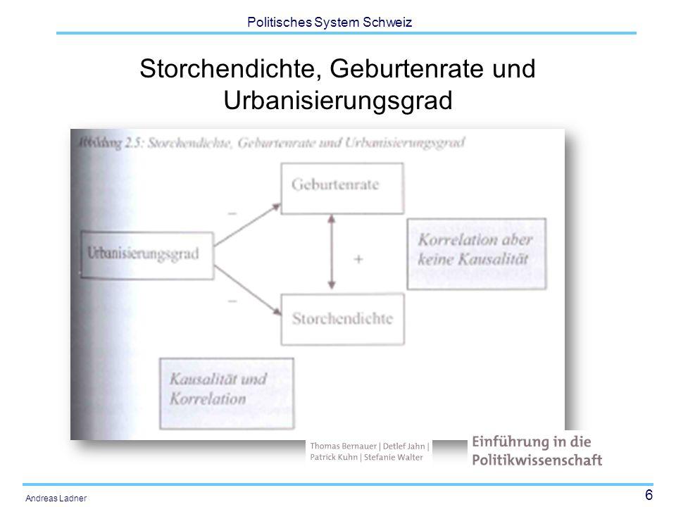 6 Politisches System Schweiz Andreas Ladner Storchendichte, Geburtenrate und Urbanisierungsgrad