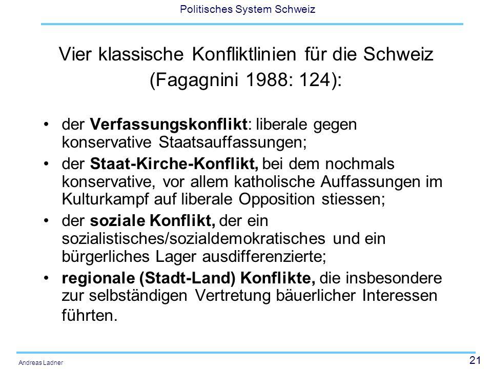 21 Politisches System Schweiz Andreas Ladner Vier klassische Konfliktlinien für die Schweiz (Fagagnini 1988: 124): der Verfassungskonflikt: liberale g