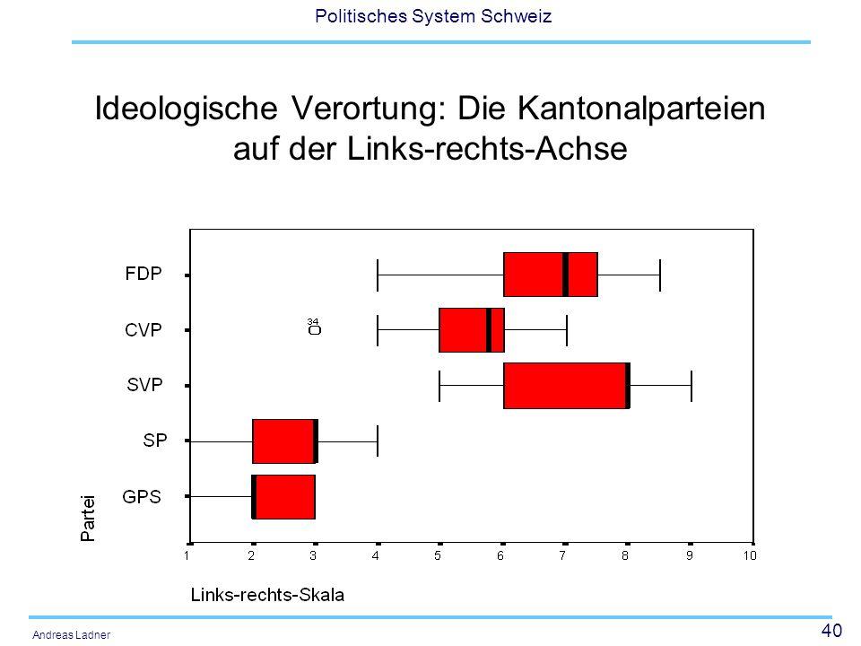 40 Politisches System Schweiz Andreas Ladner Ideologische Verortung: Die Kantonalparteien auf der Links-rechts-Achse