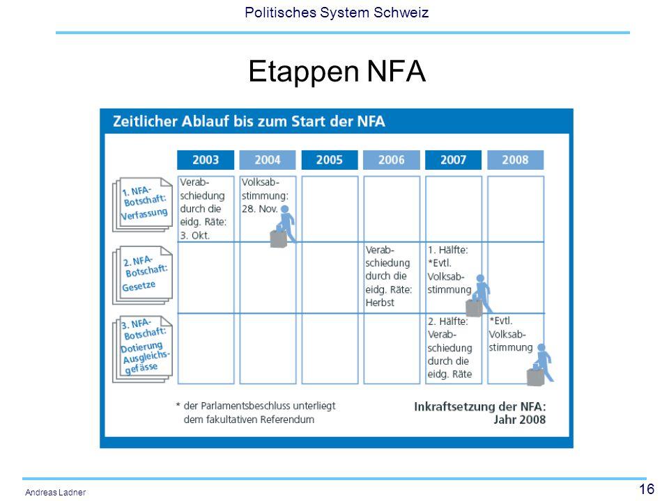 16 Politisches System Schweiz Andreas Ladner Etappen NFA