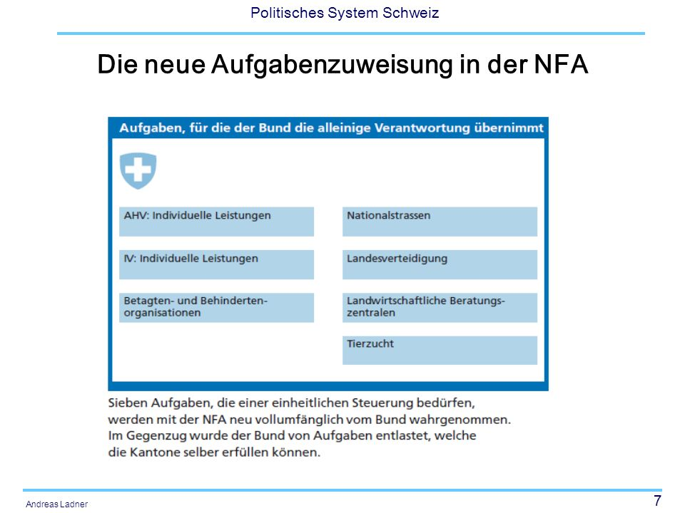 7 Politisches System Schweiz Andreas Ladner Die neue Aufgabenzuweisung in der NFA