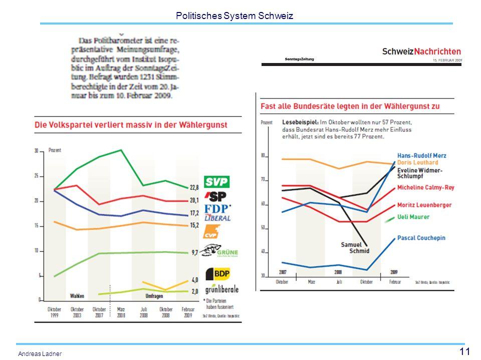 11 Politisches System Schweiz Andreas Ladner