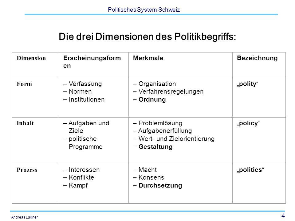 4 Politisches System Schweiz Andreas Ladner Die drei Dimensionen des Politikbegriffs: Dimension Erscheinungsform en MerkmaleBezeichnung Form – Verfass