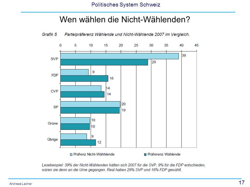 17 Politisches System Schweiz Andreas Ladner Wen wählen die Nicht-Wählenden