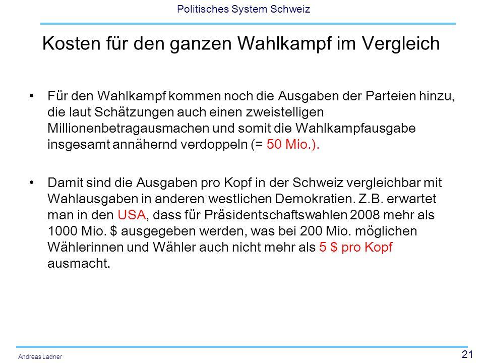 21 Politisches System Schweiz Andreas Ladner Kosten für den ganzen Wahlkampf im Vergleich Für den Wahlkampf kommen noch die Ausgaben der Parteien hinzu, die laut Schätzungen auch einen zweistelligen Millionenbetragausmachen und somit die Wahlkampfausgabe insgesamt annähernd verdoppeln (= 50 Mio.).