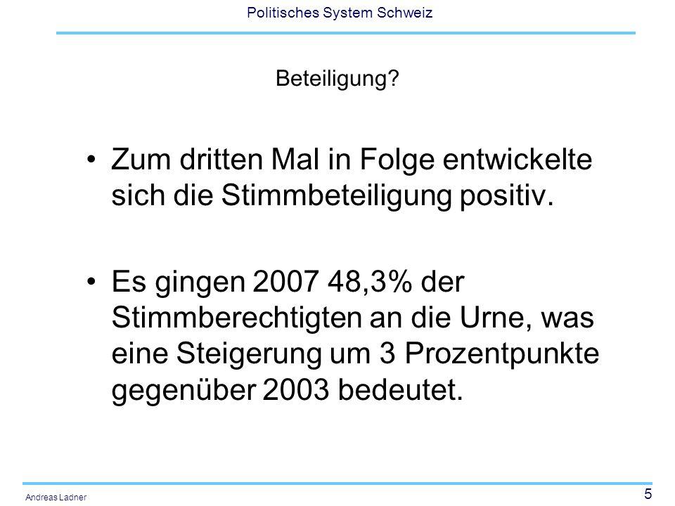 6 Politisches System Schweiz Andreas Ladner Wer beteiligt sich?