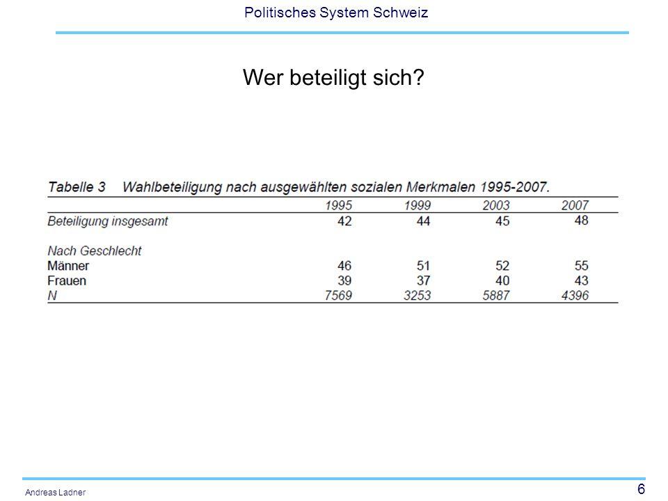 6 Politisches System Schweiz Andreas Ladner Wer beteiligt sich