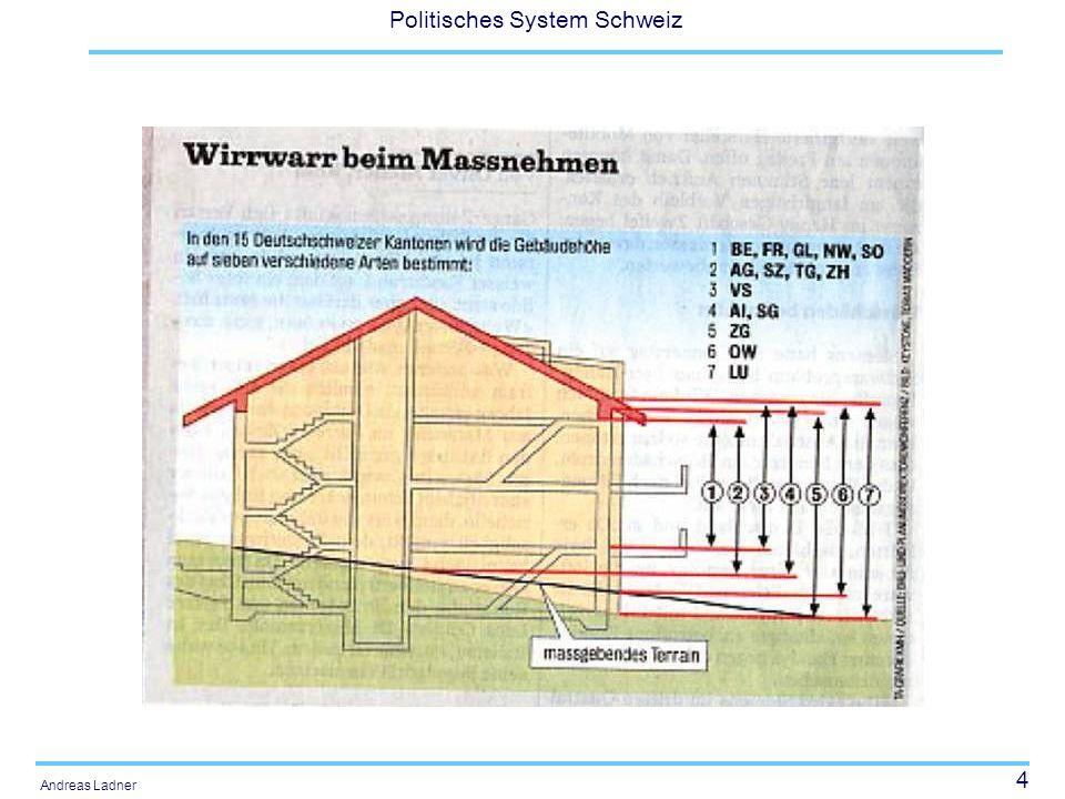 5 Politisches System Schweiz Andreas Ladner Föderalismus = Kantönligeist; 26 Bildungssysteme, Baugesetze usw.