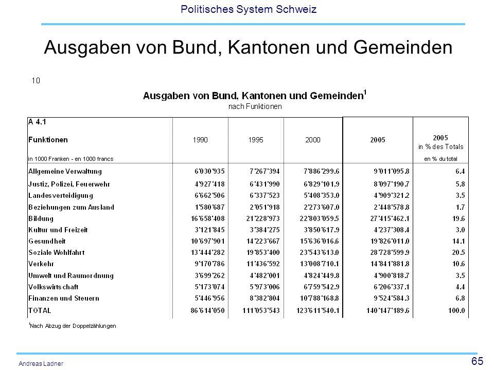66 Politisches System Schweiz Andreas Ladner Anteil Bundesausgaben an Gesamtausgaben 2003 Quelle: http://www.bfs.admin.ch/stat_ch/ber18/dufr18.htm