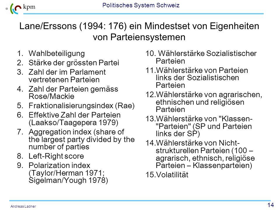 14 Politisches System Schweiz Andreas Ladner Lane/Erssons (1994: 176) ein Mindestset von Eigenheiten von Parteiensystemen 1.Wahlbeteiligung 2.Stärke d