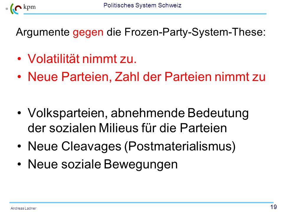 19 Politisches System Schweiz Andreas Ladner Argumente gegen die Frozen-Party-System-These: Volatilität nimmt zu. Neue Parteien, Zahl der Parteien nim