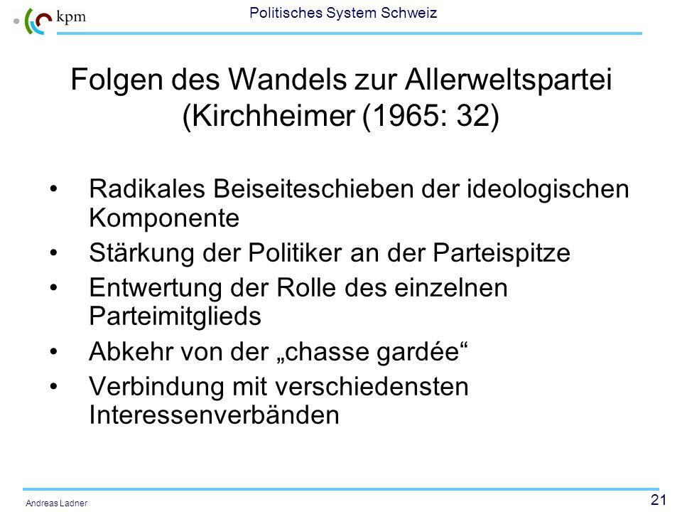 21 Politisches System Schweiz Andreas Ladner Folgen des Wandels zur Allerweltspartei (Kirchheimer (1965: 32) Radikales Beiseiteschieben der ideologisc