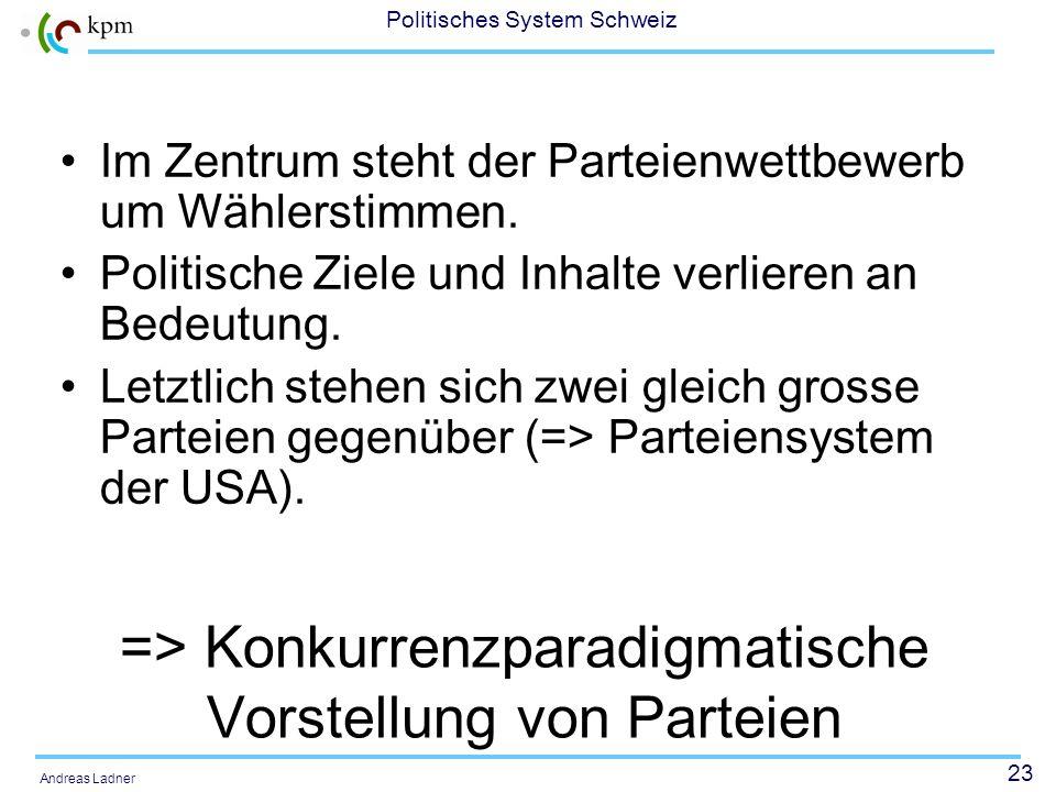 23 Politisches System Schweiz Andreas Ladner => Konkurrenzparadigmatische Vorstellung von Parteien Im Zentrum steht der Parteienwettbewerb um Wählerst